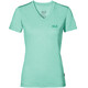Jack Wolfskin Crosstrail t-shirt Dames turquoise